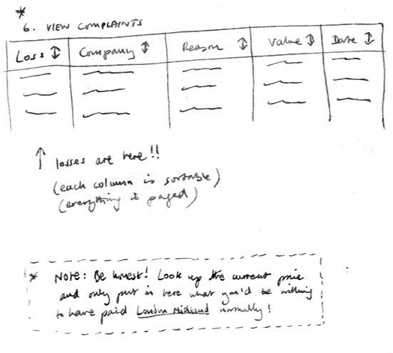 Complaints viewer sketch